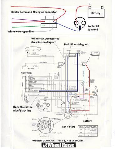 Kohler 19 Hp Wiring Diagram Jegs Distributor Wiring Diagram Yjm308 2020ok Jiwa Jeanjaures37 Fr