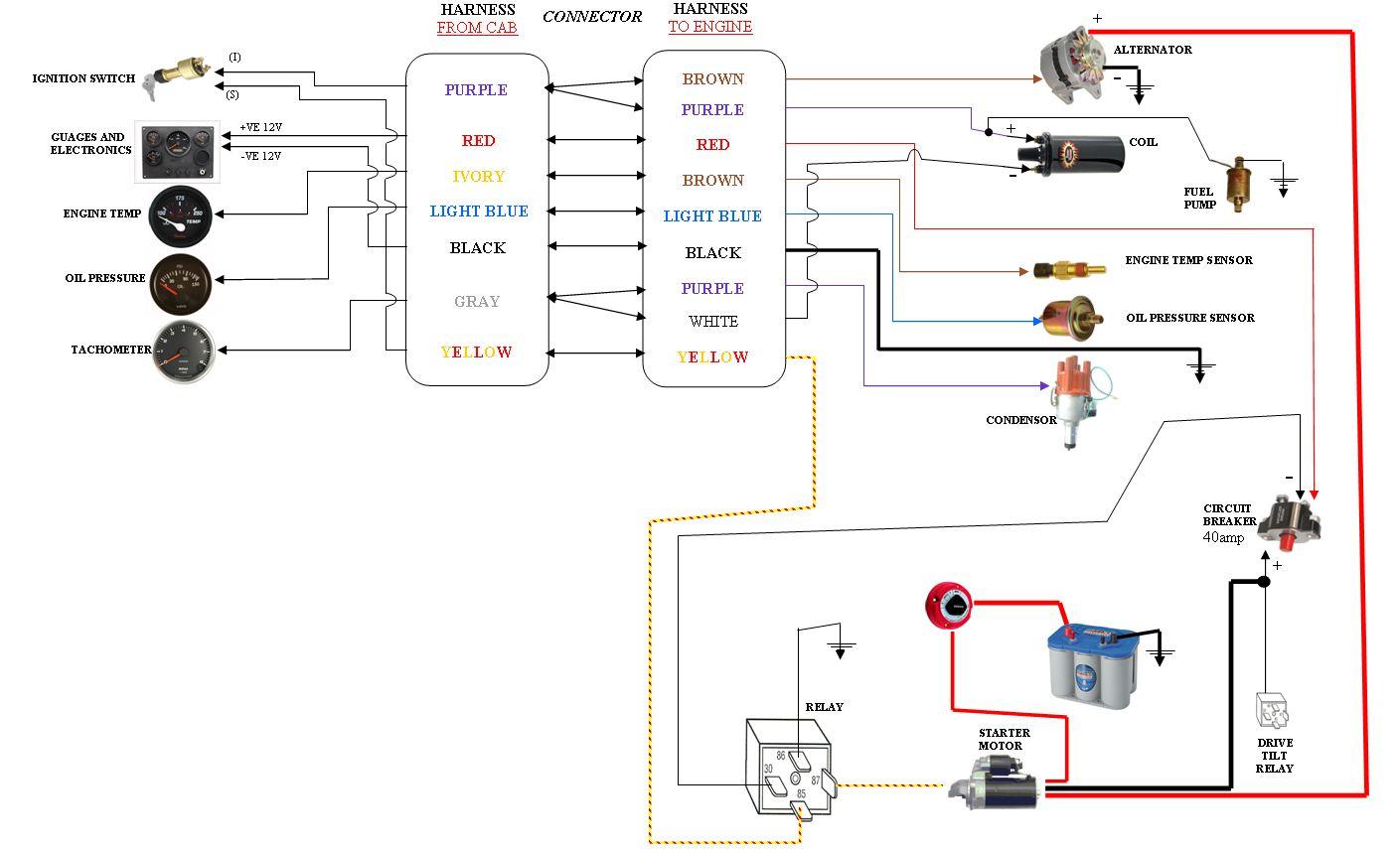 [DIAGRAM_5NL]  VZ_8725] Volvo Ignition Wiring Diagram   Inboard Boat Ignition Switch Wiring Diagram      Joni Gray Cajos Mohammedshrine Librar Wiring 101