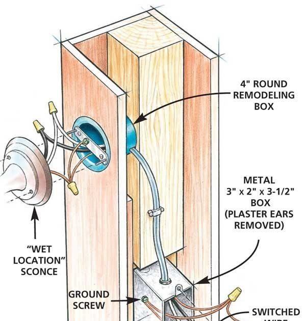 [DIAGRAM_1CA]  NT_3355] House Wiring Outdoor Lights Free Diagram | Outdoor Electrical Wiring Diagrams |  | Unre Aidew Illuminateatx Librar Wiring 101