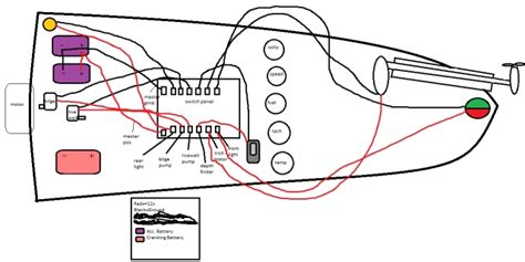 Amazing 1989 Stratos Boat Wiring Diagram Epub Pdf Wiring Cloud Ymoonsalvmohammedshrineorg