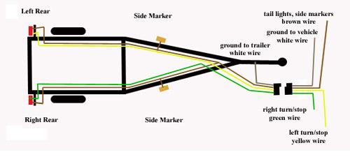 Cool Trailer Lights Schematic Wiring Diagram Wiring Cloud Lukepaidewilluminateatxorg
