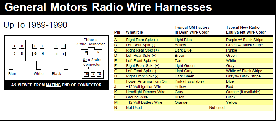 YW_6853] Motors Wiring Diagrams On General Motors Radio Wiring Diagram 1990Sianu Lukep Tacle Hopad Hist Licuk Momece Mohammedshrine Librar Wiring 101