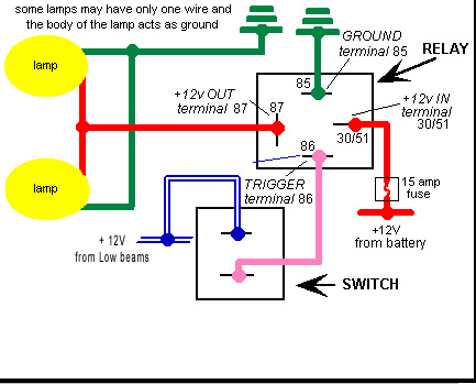 Yd 3846 Wiring Fog Lights To Park Lights Free Download Wiring Diagrams
