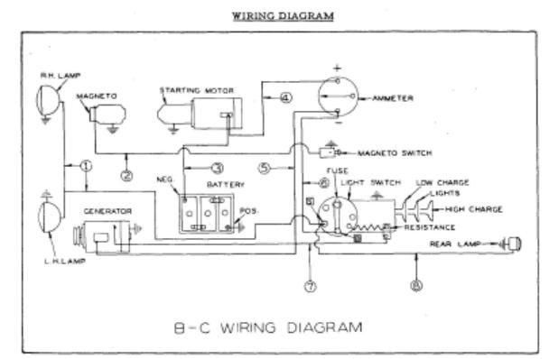 fe_5928] farmall international tractor wiring diagram ih super c wiring diagram farmall super a wiring diagram astic scoba mohammedshrine librar wiring 101