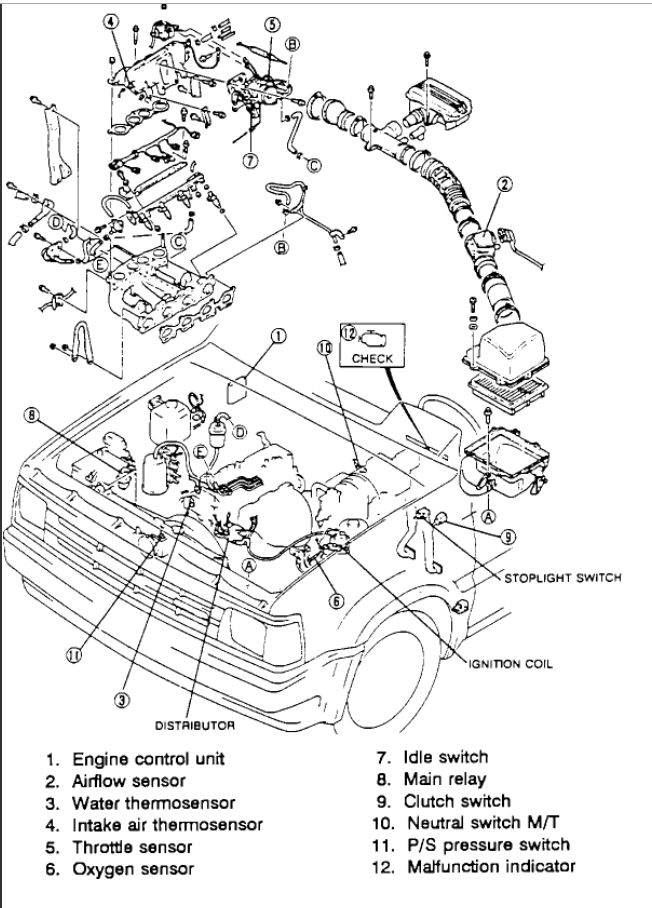 1991 mazda b2200 engine diagram - wiring diagram book base-stage -  base-stage.prolocoisoletremiti.it  prolocoisoletremiti.it