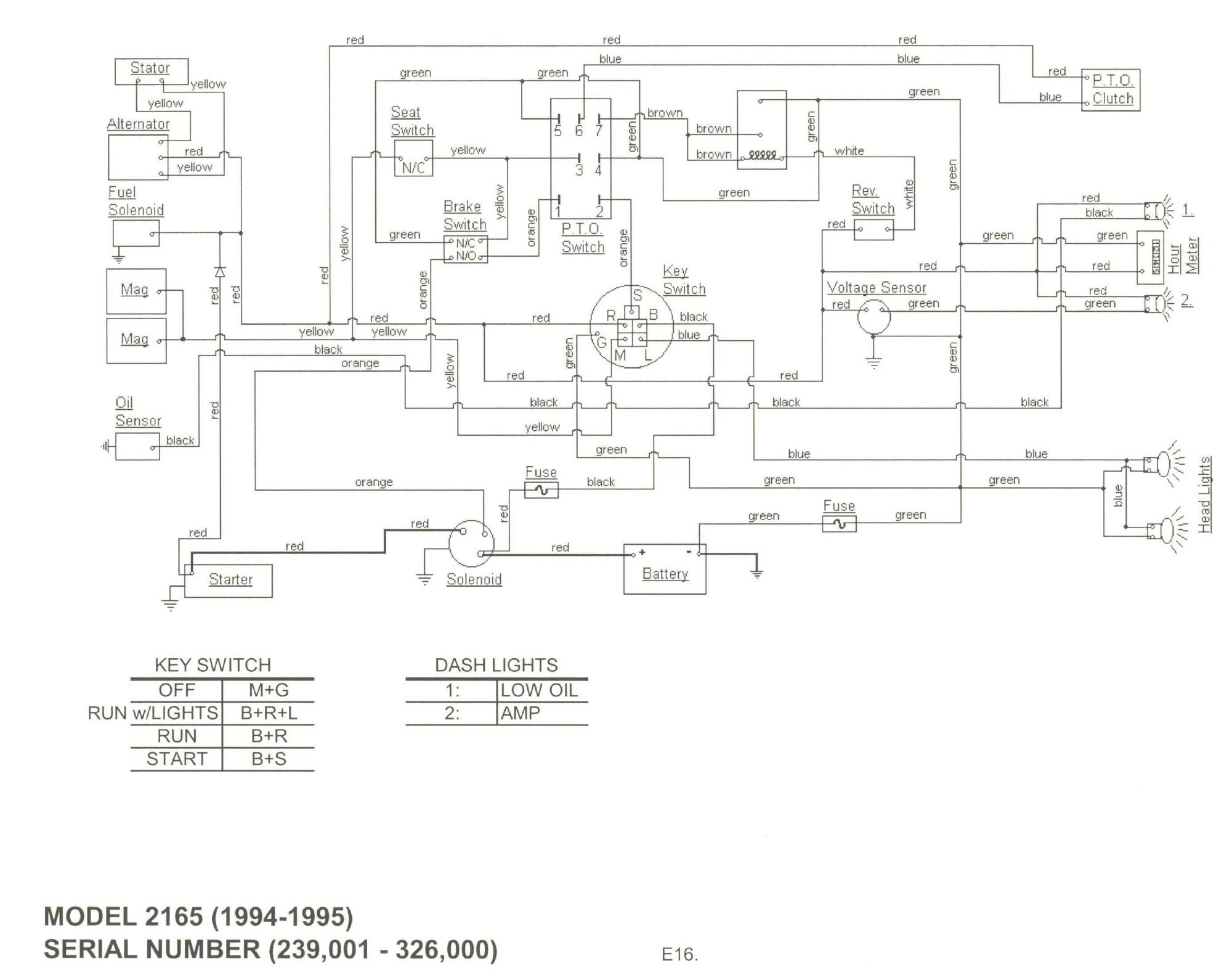 MT_2486] Wiring Diagram For Cub Cadet Tank Download DiagramScata Kapemie Mohammedshrine Librar Wiring 101