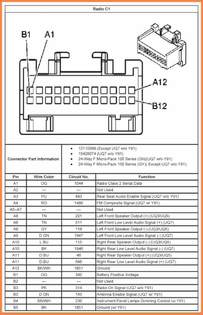 diagram fuse diagram for 02 cavalier full version hd quality 02 cavalier diagram13force stmaryclub it diagram fuse diagram for 02 cavalier