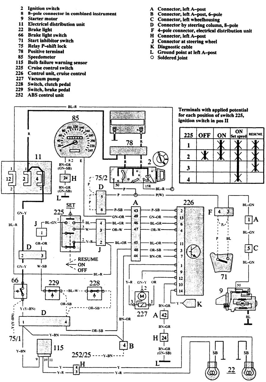 1986 Volvo 740 Wiring Diagram - How To Wire Electric Fan To Fuse Box On  2001 Lincoln Ls V8 for Wiring Diagram SchematicsWiring Diagram Schematics