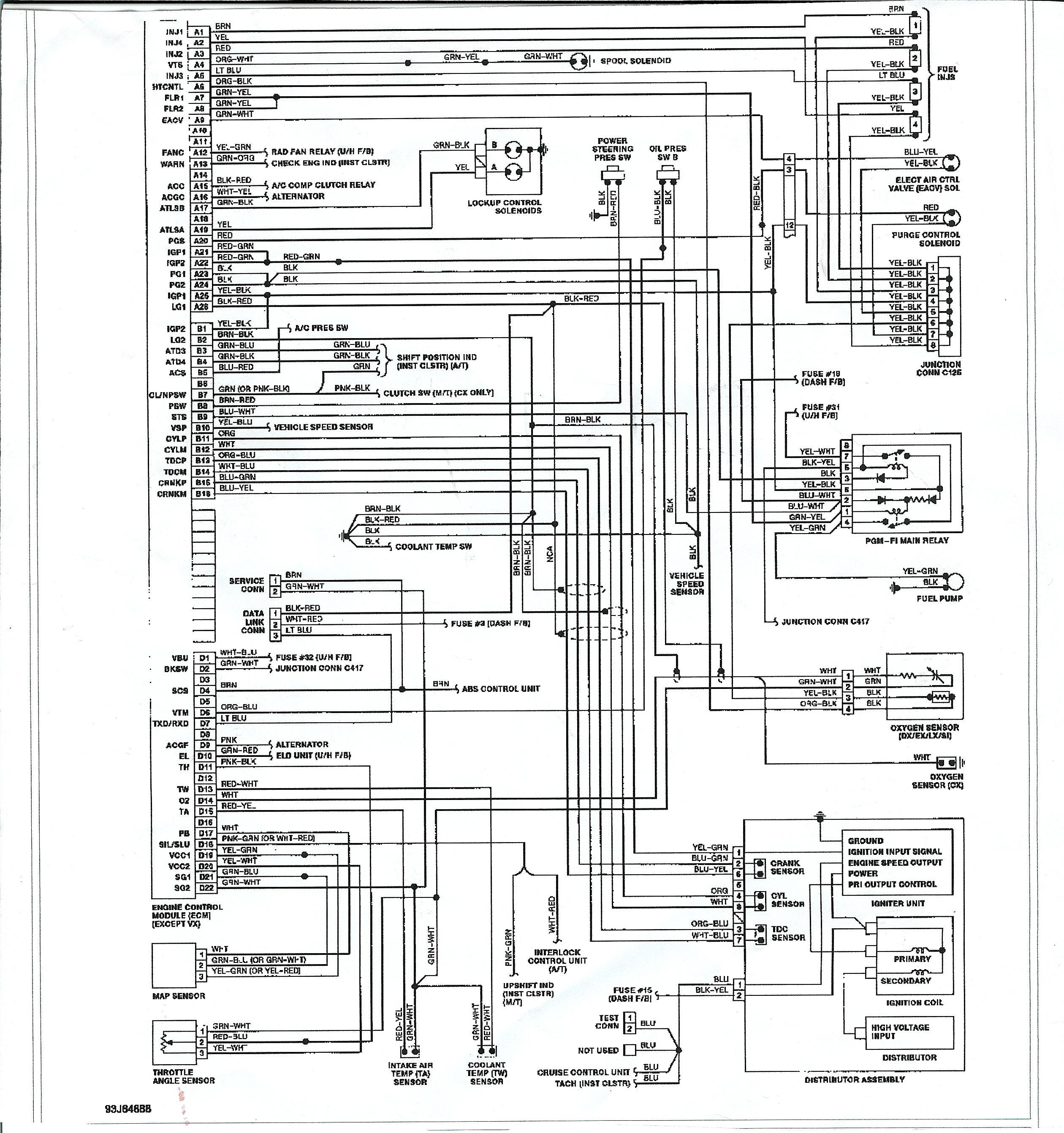 Tcm Wiring Diagram For Audi97 | Wiring Diagrams Eternal drain | Acura Integra Gsr Wiring Diagram |  | farmaciabaron.it