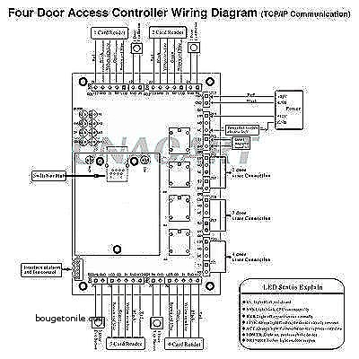 lenel wiring diagram  wiring diagram of control panel  dvi