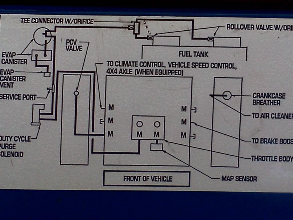 Vacuum Schematic For Dodge Ram 1500 Best Wiring Diagrams