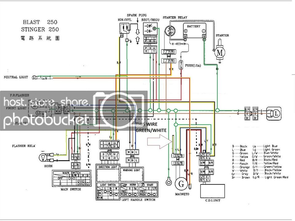 Wiring Diagram Panel Kontrol Genset