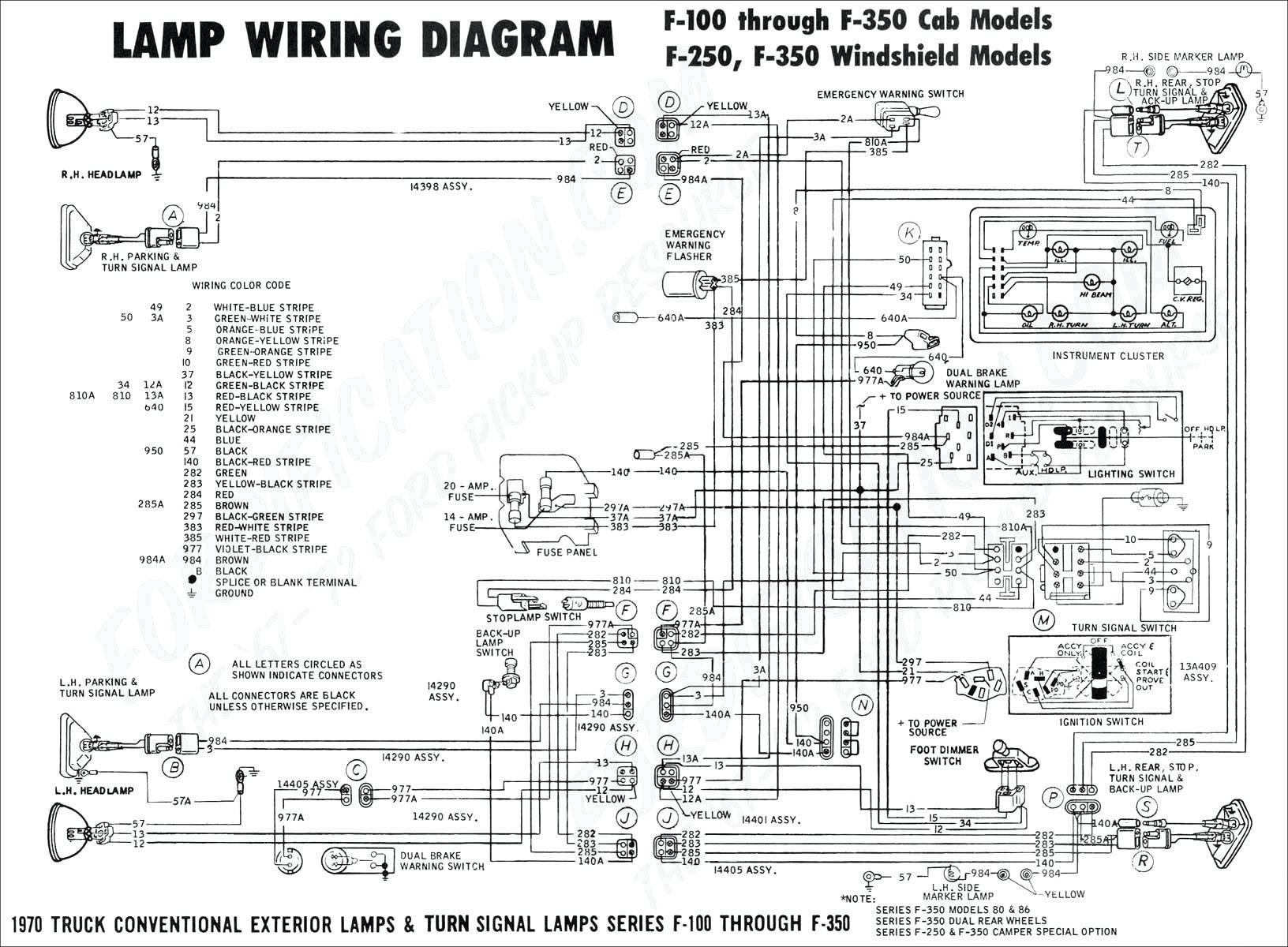 AL_0328] Viper 5901 Installation DiagramInoma Inrebe Akeb Benol Unde Kook Usly Phae Mohammedshrine Librar Wiring 101