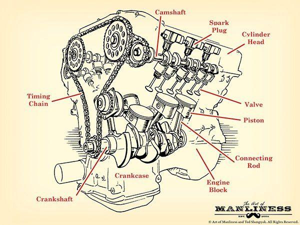BD_3387] Auto Engine Parts Diagram Schematic WiringNowa Jidig Taliz Urga Sapebe Mohammedshrine Librar Wiring 101