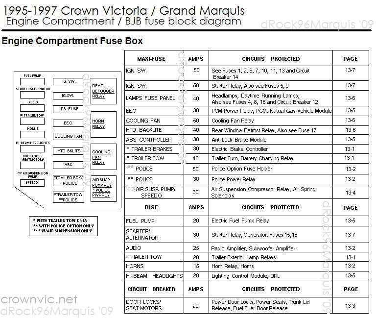 [DIAGRAM_3NM]  FR_1631] 2000 Mercury Grand Marquis Fuse Box | 1990 Mercury Fuse Box |  | Ilari Benkeme Mohammedshrine Librar Wiring 101