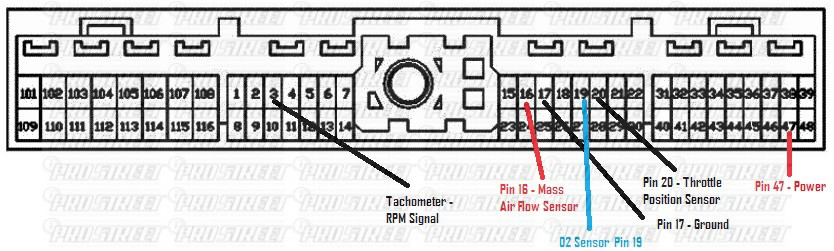 ka24e ecu wiring diagram ok 6157  ka24de ecu pinout diagram wiring diagram photos for help  ok 6157  ka24de ecu pinout diagram