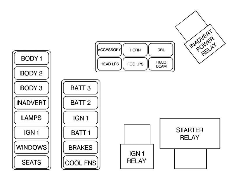 1988 cadillac deville fuse box diagram wiring diagram for 1999 cadillac eldorado a2 wiring diagram  wiring diagram for 1999 cadillac