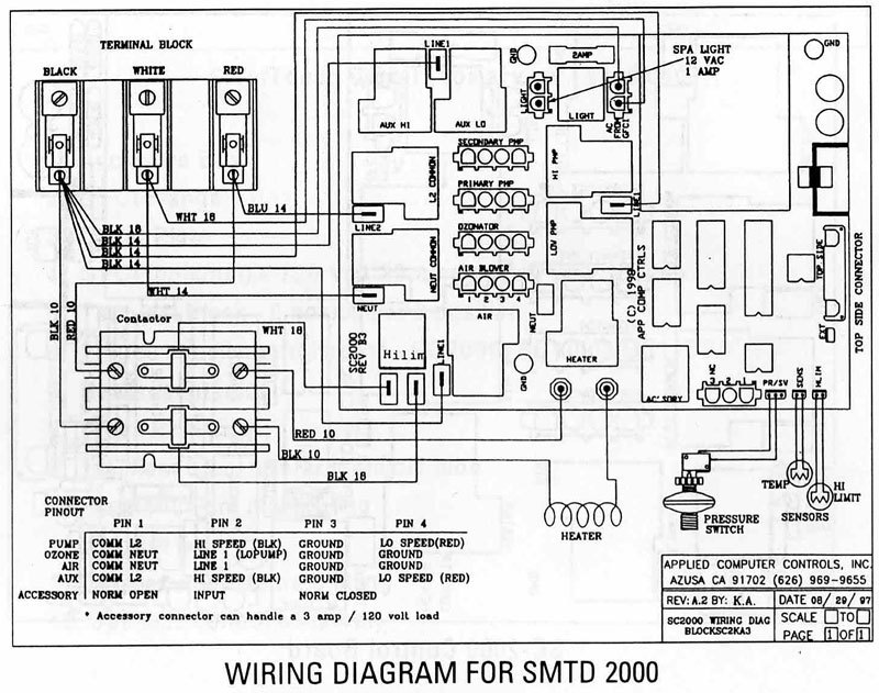 Hydro Spa Wiring Diagram - Fusebox and Wiring Diagram series-allow -  series-allow.parliamoneassieme.it | Hydro Spa Wiring Diagram |  | diagram database