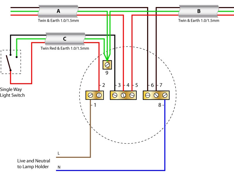 Phenomenal Wiring Lighting Circuits Diagrams Wiring Diagram Wiring Cloud Rdonaheevemohammedshrineorg