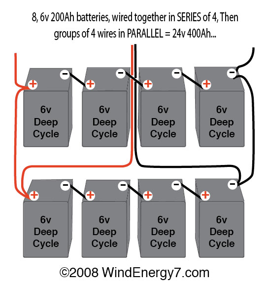[TBQL_4184]  WW_5798] Battery Charger Circuit Diagram On 6 Volt Battery Wiring Diagram  Free Diagram | 12 Volt Battery Bank Wiring Diagram |  | Swas Acion Sapebe Simij Ogeno Sarc Tron Vulg Elec Mohammedshrine Librar  Wiring 101