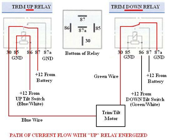 Miraculous Troubleshooting Testing And Bypassing Spdt Power Trim Tilt Relays Wiring Cloud Hemtegremohammedshrineorg