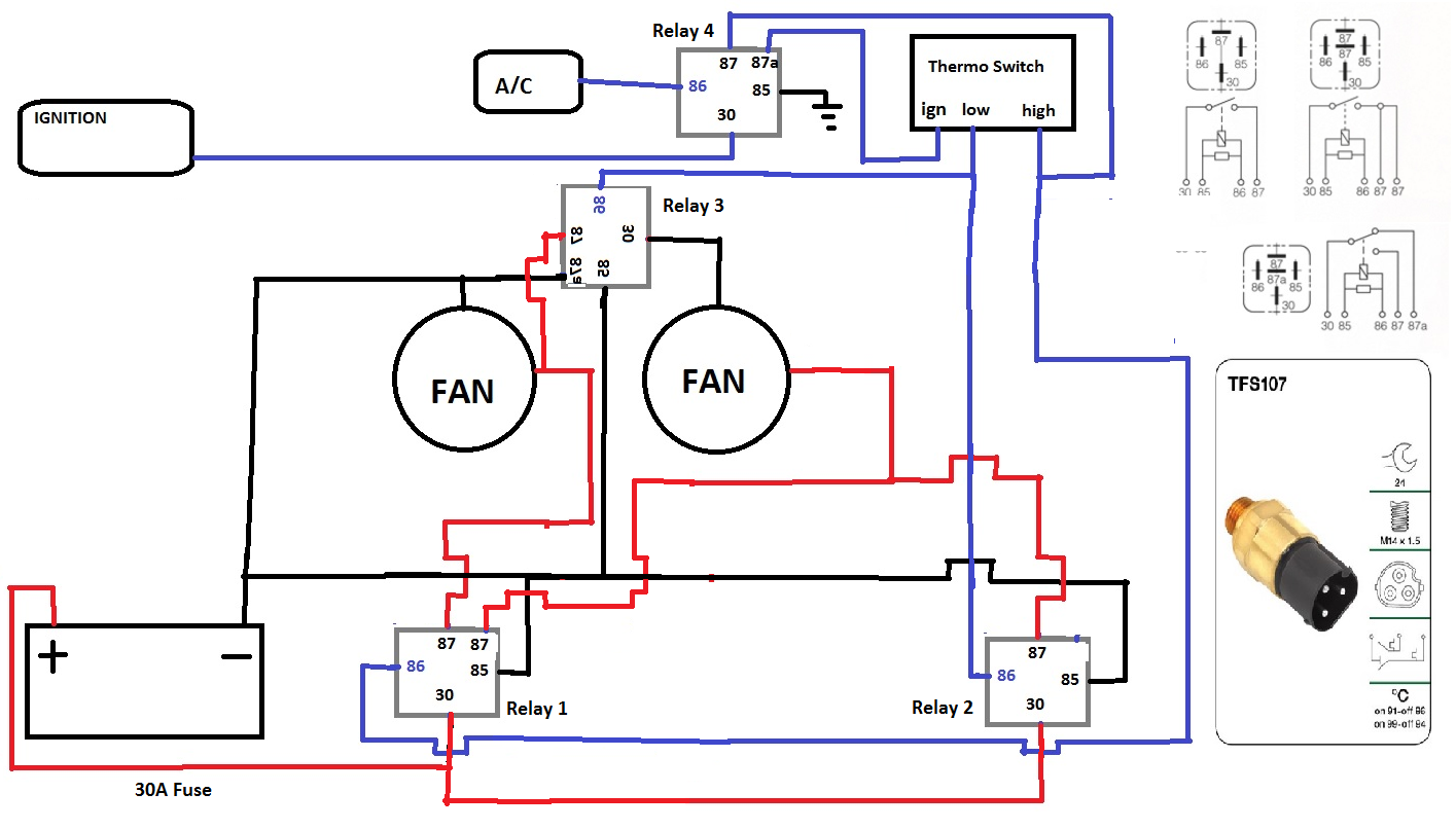 Superb Thermofan Wiring Diagram Auto Electrics Ozfalcon Ford Falcon Wiring Cloud Apomsimijknierdonabenoleattemohammedshrineorg