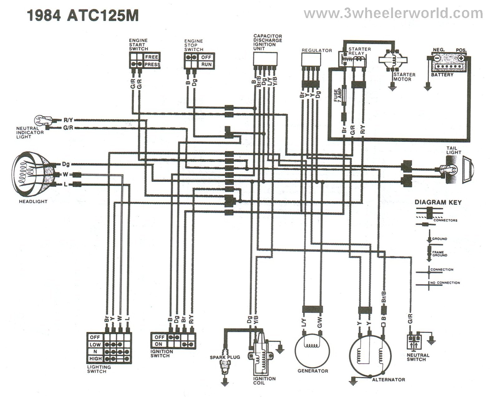 Klt 250 Wiring Diagram Wiring Diagrams Asv 50 Air Bag Kebilau Waystar Fr