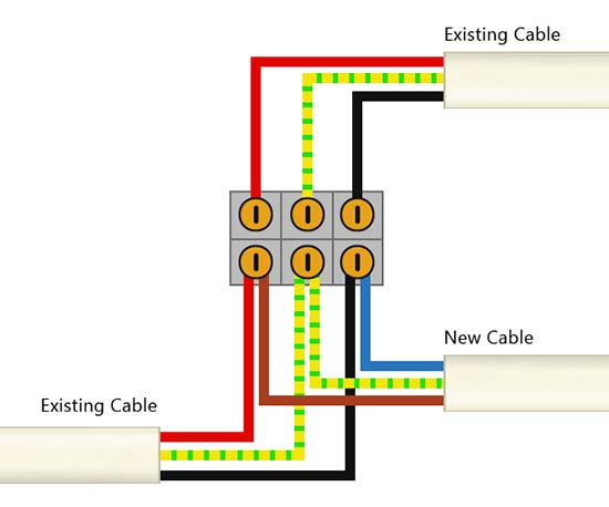 Awesome Household Wiring Colours Australia 17 1 Nuerasolar Co Wiring Cloud Hisonepsysticxongrecoveryedborg