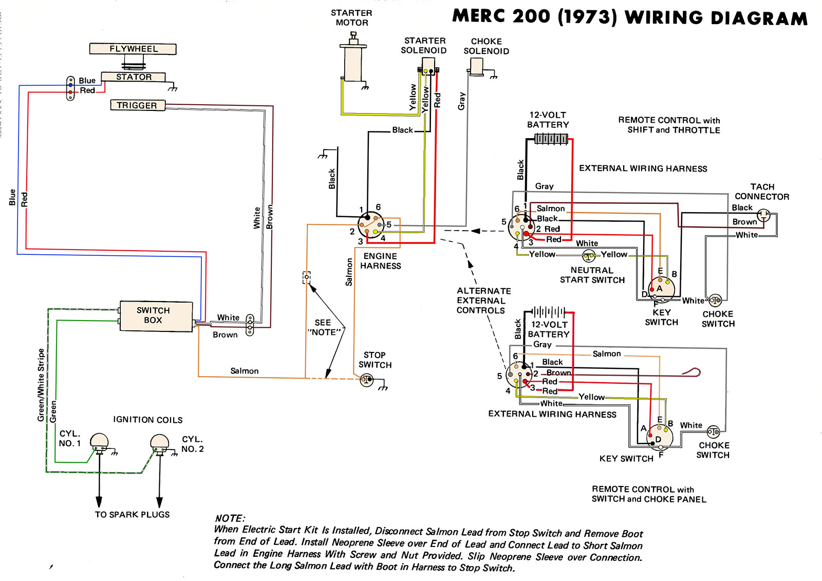 outboard wiring diagrams zd 9865  125 hp force outboard wiring diagram also mercury 40 hp outboard motor wiring diagrams 125 hp force outboard wiring diagram