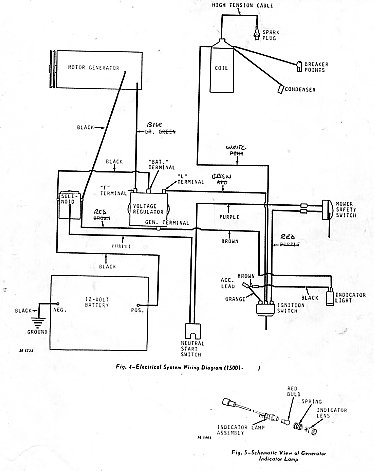 briggs and stratton key switch wiring diagram kohler 12 hp wiring diagram e2 wiring diagram  kohler 12 hp wiring diagram e2 wiring