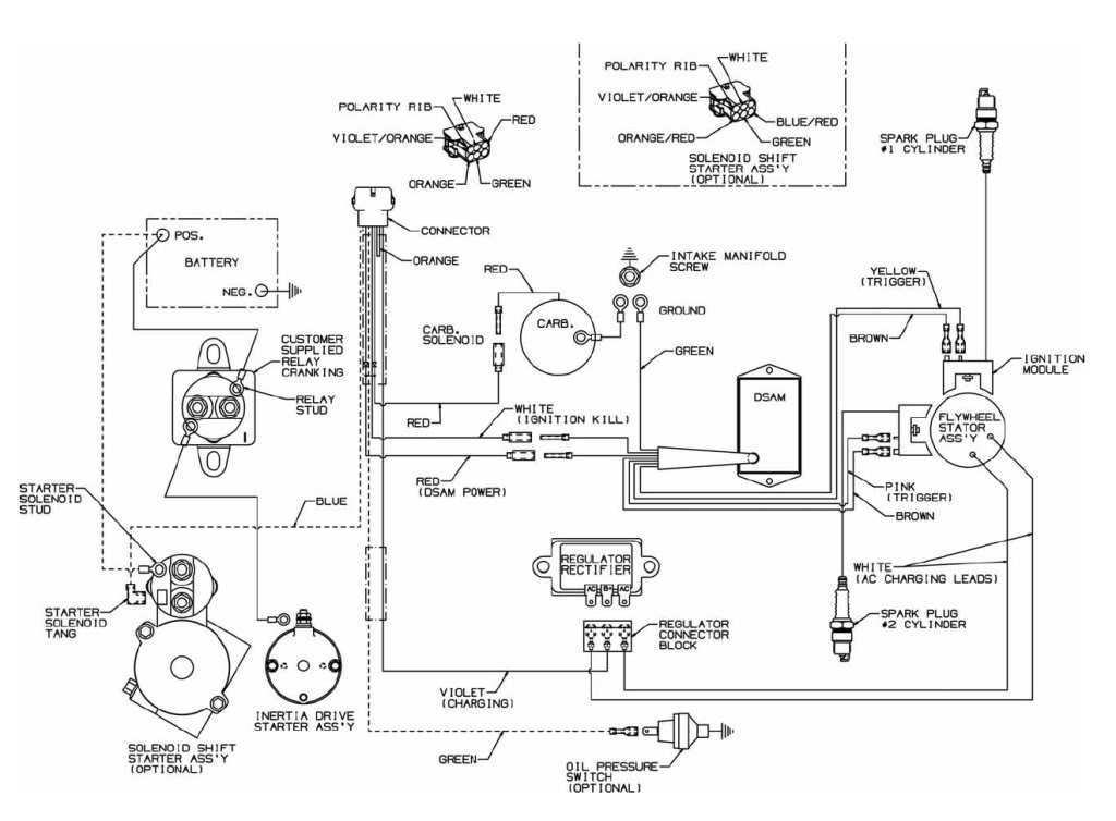 Zm 4834  20 Hp Briggs Vanguard Engine Parts Diagram Wiring Download Diagram