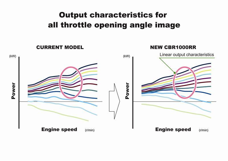 Cr 9935 Fuel Pump Wiring Diagram Besides 2005 Honda Cbr1000rr Wiring Diagram Download Diagram