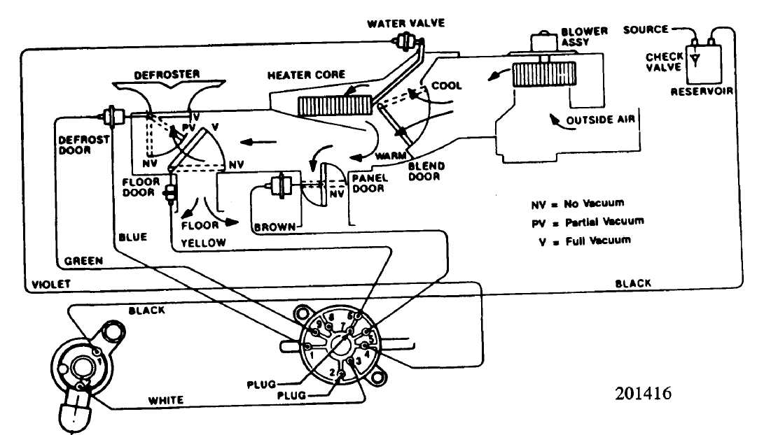 wiring diagram for 1988 jeep cherokee gg 4887  wiring diagrams jeep 1988 wrangler 1988 wrangler 4 2l engine  wiring diagrams jeep 1988 wrangler 1988