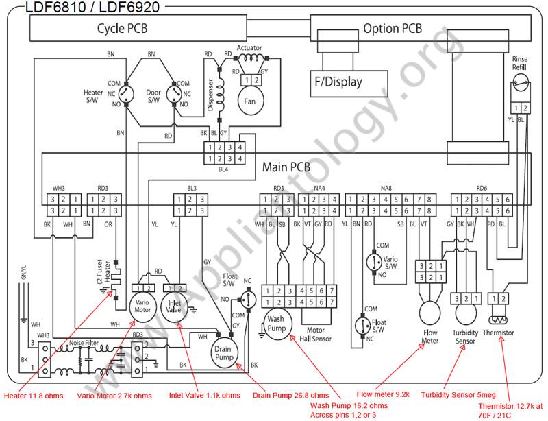Strange Wiring Diagram For Asko Dishwasher General Wiring Diagram Data Wiring Cloud Hisonepsysticxongrecoveryedborg