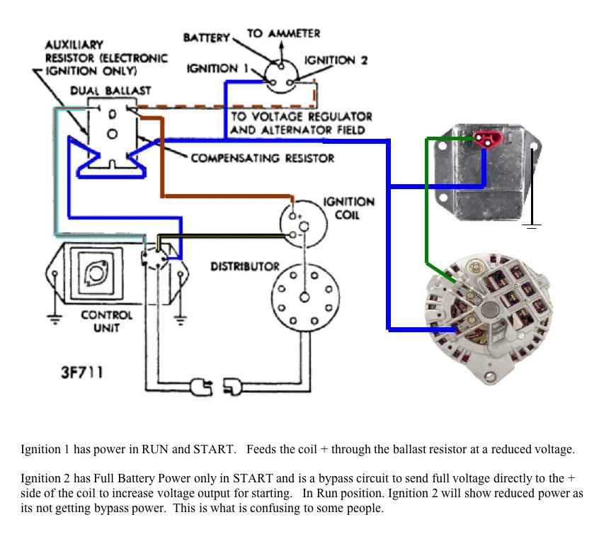 chrysler 383 wiring diagram - lupa.kuiyt.seblock.de  diagram source