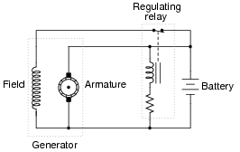 Enjoyable Electrical Generator Wiring Diagram Wiring Diagram Database Wiring Cloud Histehirlexornumapkesianilluminateatxorg
