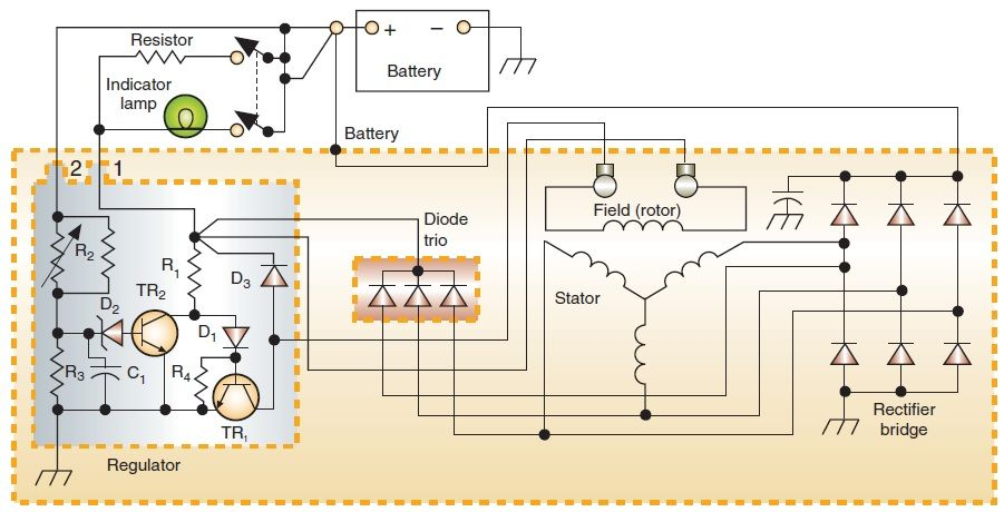 Groovy Ac Generator Circuit Diagram With Internal Regulator Electrical Wiring Cloud Ymoonsalvmohammedshrineorg