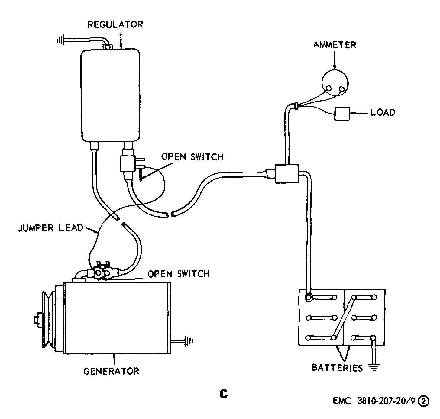 Admirable Electric Generator Wiring Diagram Wiring Diagram Wiring Cloud Ymoonsalvmohammedshrineorg