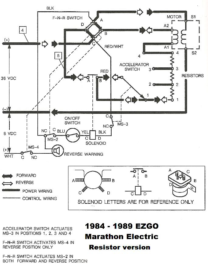 1989 Ez Go Wiring Diagram 208 Volt 3 Phase Wiring Diagram For Range Usb Cable Tukune Jeanjaures37 Fr