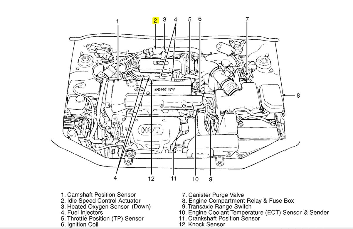 Hyundai 3 5 Engine Diagram Wiring Diagram Reading Reading Pavimentos Tarima Es