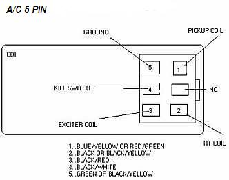 OM_8198] Cdi Wiring Diagram Also 5 Wire Cdi Wiring Diagram On Cdi Box Wiring  Free DiagramWww Mohammedshrine Librar Wiring 101