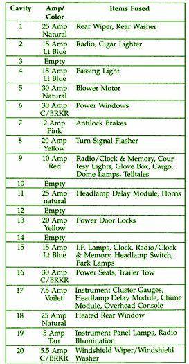 1999 jeep cherokee fuse box diagram fuse box 96 jeep grand cherokee wiring diagram data 1999 jeep cherokee fuse box layout fuse box 96 jeep grand cherokee