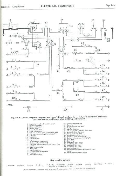 gmc wiring diagrams 3800 yr 1314  diagram related keywords suggestions 3800 series ii  diagram related keywords suggestions