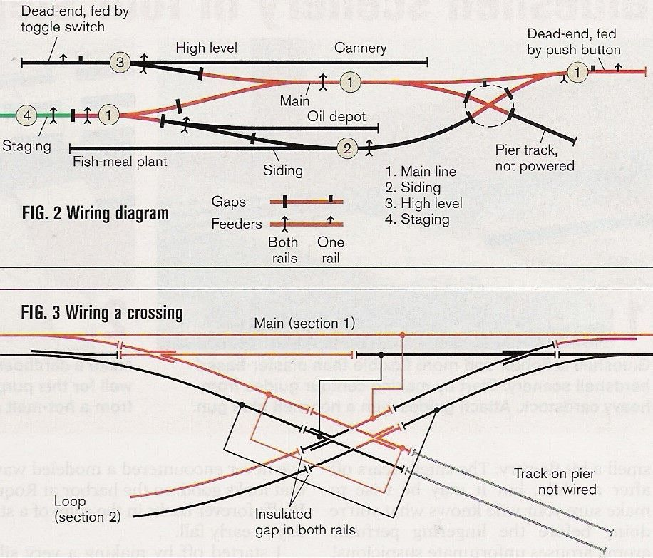 N Gauge Switch Wiring Diagrams - 79 Corvette Stereo Wiring Diagram | Bege Wiring  Diagram | N Gauge Switch Wiring Diagrams |  | Bege Wiring Diagram