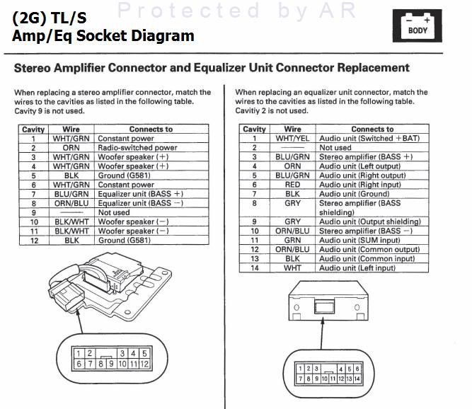 AL_8251] 2001 Acura Mdx Transmission Diagram Wiring Diagram Photos For Help  Download Diagram | Acura Cl Stereo Wiring Diagram |  | Xtern Bios Attr Menia Ehir Amenti Xolia Nful Mohammedshrine Librar Wiring  101