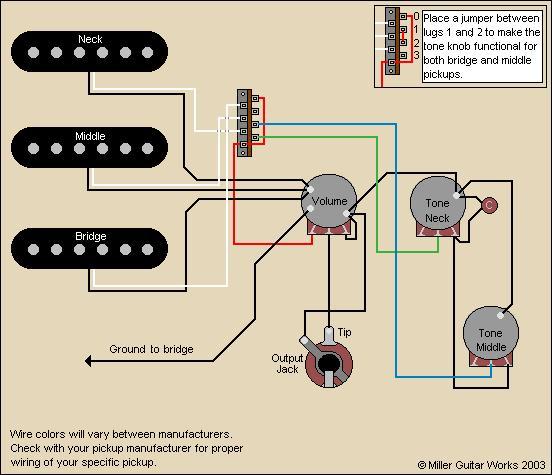 Phenomenal Miller Guitar Standard Strat Wiring Diagram Wiring Cloud Hisonepsysticxongrecoveryedborg