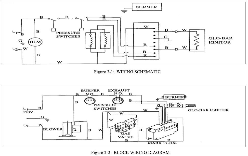 [DIAGRAM_3NM]  VV_8613] Wiring Schematics On Wiring Diagram | Wiring 120v 2 Schematics |  | Coun Penghe Ilari Gresi Chro Carn Ospor Garna Grebs Unho Rele  Mohammedshrine Librar Wiring 101