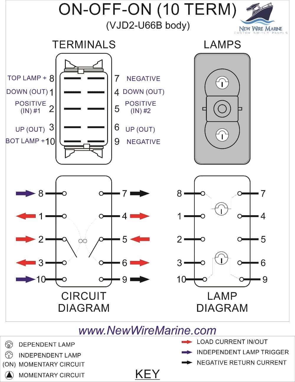 Groovy Rocker Switch Wiring Diagrams New Wire Marine Wiring Cloud Cranvenetmohammedshrineorg