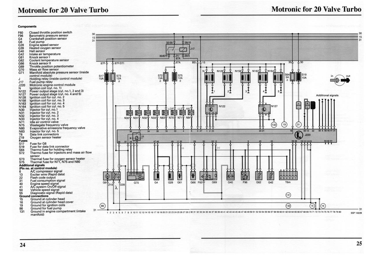 Tremendous 1996 B100 Fuse Box Diagram Wiring Diagram Wiring Cloud Ittabisraaidewilluminateatxorg