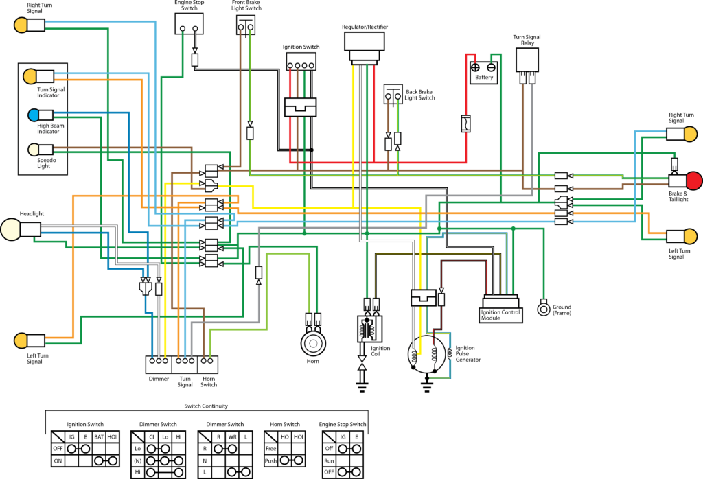 ZT_7443] Ac Generator Schematic Diagram Honda Cb750 Wiring Diagram 1980  Honda Download DiagramWinn Mentra Mohammedshrine Librar Wiring 101